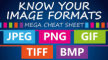 JPG, PNG, GIF, TIFF of BMP: welk bestandstype gebruik je wanneer?