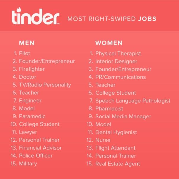 tinder-jobs
