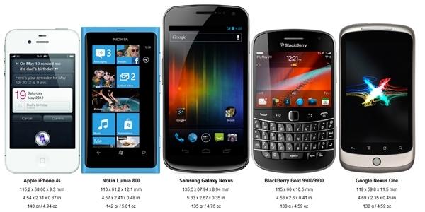 phone-size.com