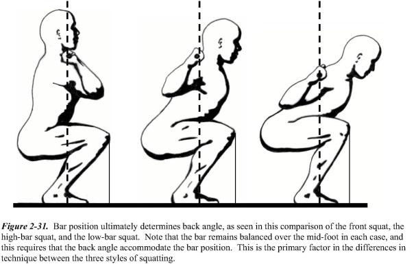 3 squatstijlen