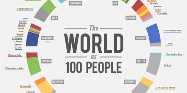 20_world-100people