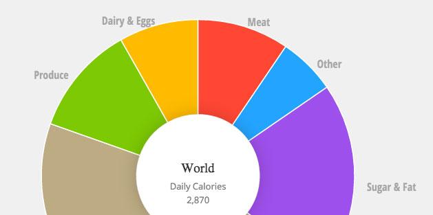 the-world-eats