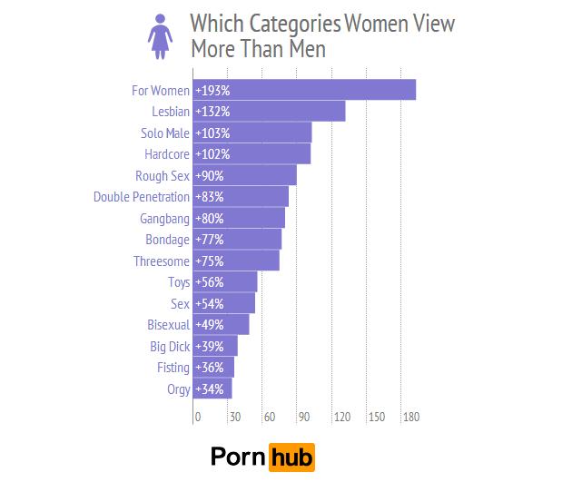 pornhub-women